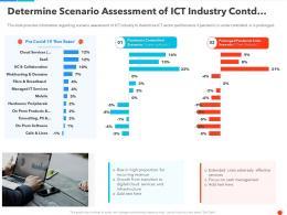 Determine Scenario Assessment Of ICT Industry Contd Ppt Professional