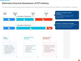 Determine Scenario Assessment Of ICT Industry Ppt Slides