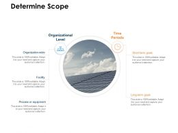 Determine Scope Organizational Ppt Powerpoint Presentation Show