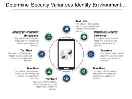 Determine Security Variances Identify Environment Exceptions Identify Necessary Roles
