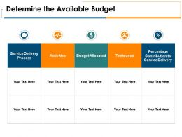 Determine The Available Budget Service Delivery Process Ppt Powerpoint Presentation