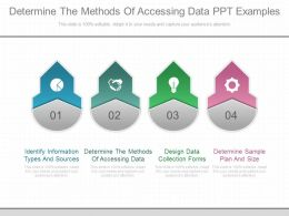 Determine The Methods Of Accessing Data Ppt Examples