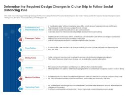 Determine The Required Design Changes In Cruise Ship To Follow Social Distancing Rule Ppt Styles