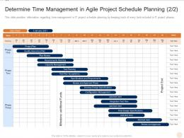 Determine Time Management In Agile Project Schedule Planning Plan Various PMP Elements It Projects