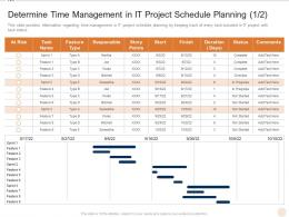Determine Time Management In It Project Schedule Planning Risk Various PMP Elements It Projects