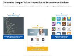 Determine Unique Value Proposition Of Ecommerce Platform Ecommerce Platform Ppt Summary