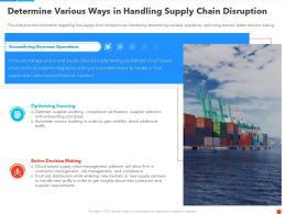 Determine Various Ways In Handling Supply Chain Disruption Ppt Elements