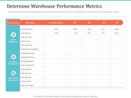 Determine Warehouse Performance Metrics Implementing Warehouse Management System