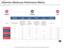 Determine Warehouse Performance Metrics Slide2 Stock Inventory Management Ppt Guidelines