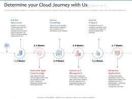 Determine Your Cloud Journey With Us Add Industry Ppt Powerpoint Presentation Gallery Slideshow