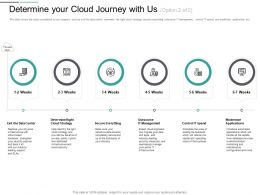 Determine Your Cloud Journey With Us And Dedicated Ppt Powerpoint Presentation Design