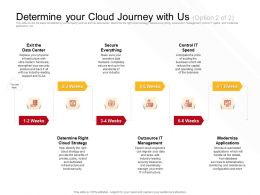 Determine Your Cloud Journey With Us Boost Security Ppt Powerpoint Presentation Portfolio