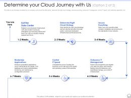 Determine Your Cloud Journey With Us Data Ppt Infographics Good