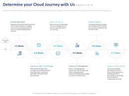 Determine Your Cloud Journey With Us Ppt Powerpoint Presentation Slides Tips