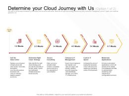 Determine Your Cloud Journey With Us Seamlessly Ppt Powerpoint Presentation Styles Diagrams