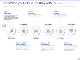 Determine Your Cloud Journey With Us Secure Ppt Layouts Format Ideas