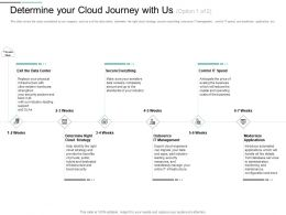 Determine Your Cloud Journey With Us Will Handle Ppt Powerpoint Presentation Inspiration
