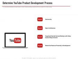 Determine Youtube Product Development Process Ppt Infographics