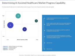 Determining AI Assisted Healthcare Market Progress Capability Ppt Powerpoint Presentation