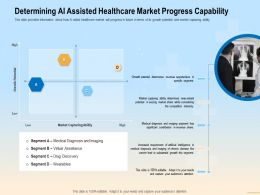 Determining AI Assisted Healthcare Market Progress Capability To Ppt Powerpoint Infographics