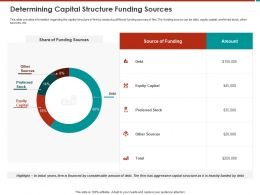 Determining Capital Structure Funding Sources Debt Ppt Powerpoint Presentation File Icons