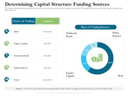 Determining Capital Structure Funding Sources Equity Ppt Powerpoint Presentation Outline Designs