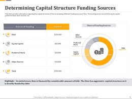 Determining Capital Structure Funding Sources Ppt Icon Designs