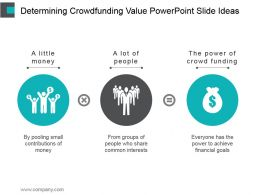 Determining Crowdfunding Value Powerpoint Slide Ideas