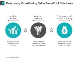 Determining Crowdfunding Value Powerpoint Slide Ideas