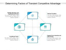 Determining Factors Of Transient Competitive Advantage