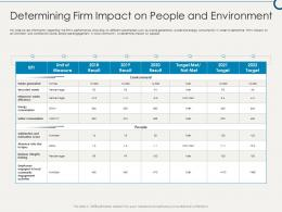 Determining Firm Impact On People And Environment Building Sustainable Working Environment Ppt Rules