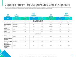 Determining Firm Impact On People And Environment Integrating CSR Ppt Formats