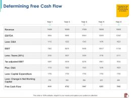 Determining Free Cash Flow In Net Ppt Powerpoint Presentation Model Summary