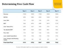 Determining Free Cash Flow Inorganic Growth Ppt Powerpoint Presentation Inspiration