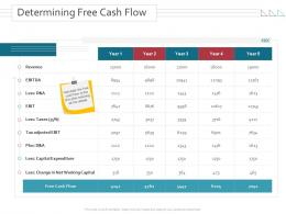 Determining Free Cash Flow Merger And Takeovers Ppt Powerpoint Presentation Styles