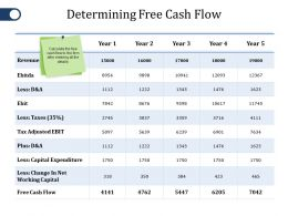 Determining Free Cash Flow Ppt File Guide