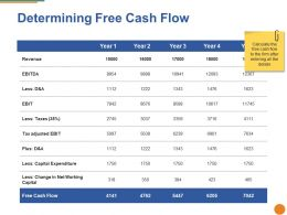 Determining Free Cash Flow Ppt Pictures Graphics Template