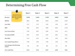 Determining Free Cash Flow Ppt Styles Slides