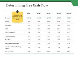 Determining Free Cash Flow Ppt Styles Slides
