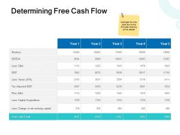 Determining Free Cash Flow Revenue Ppt Powerpoint Presentation Display