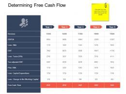 Determining Free Cash Flow Strategic Mergers Ppt Ideas