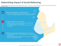 Determining Impact Of Social Distancing Intervention Ppt Presentation Styles Show