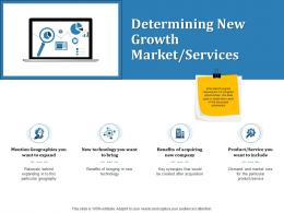 Determining New Growth Market Services Inorganic Growth Ppt Powerpoint Deck