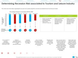 Determining Recession Risk Associated To Tourism And Leisure Industry Trillion Ppt Powerpoint Presentation Slide