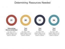 Determining Resources Needed Ppt Powerpoint Presentation Layouts Design Ideas Cpb