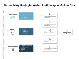Determining Strategic Market Positioning For Action Plan