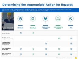 Determining The Appropriate Action For Hazards Ppt Powerpoint Presentation Layouts Brochure