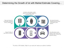 Determining The Growth Of Iot With Market Estimate Covering Number Of Devices And Distinct Opportunities