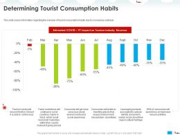 Determining Tourist Consumption Habits Going Abroad Ppt Powerpoint Presentation Templates