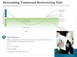 Determining Turnaround Restructuring Path Financial Ppt Powerpoint Presentation Slides Maker